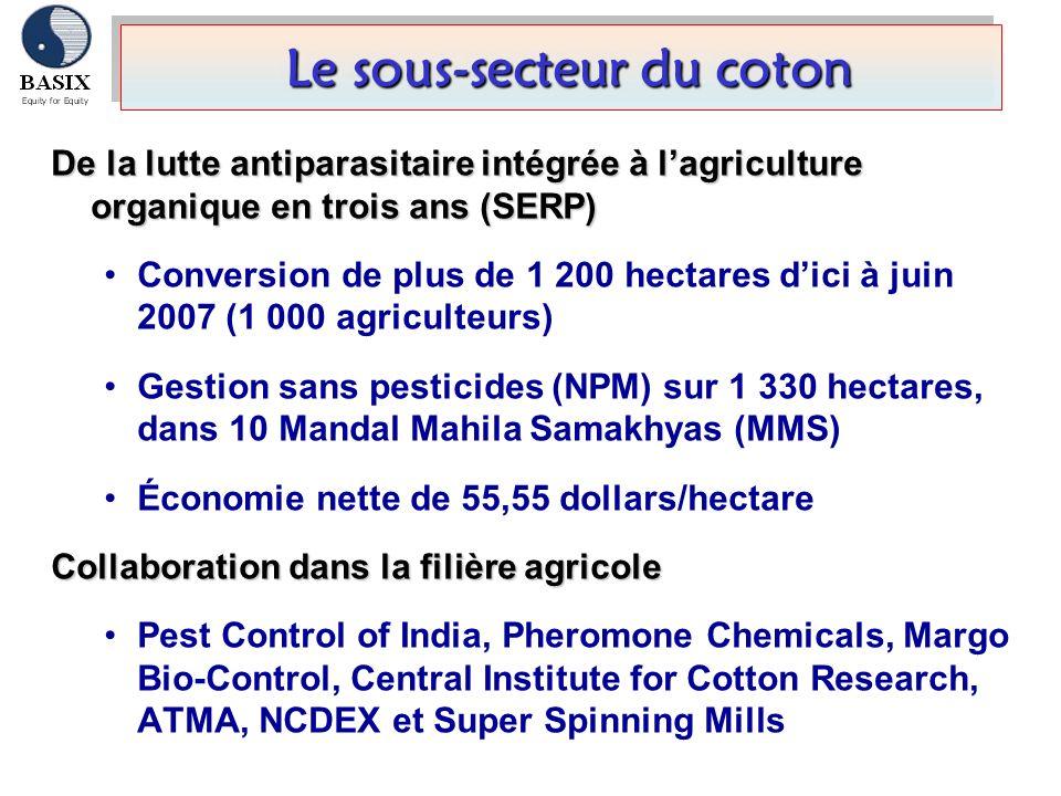 Le sous-secteur du coton Le sous-secteur du coton De la lutte antiparasitaire intégrée à lagriculture organique en trois ans (SERP) Conversion de plus