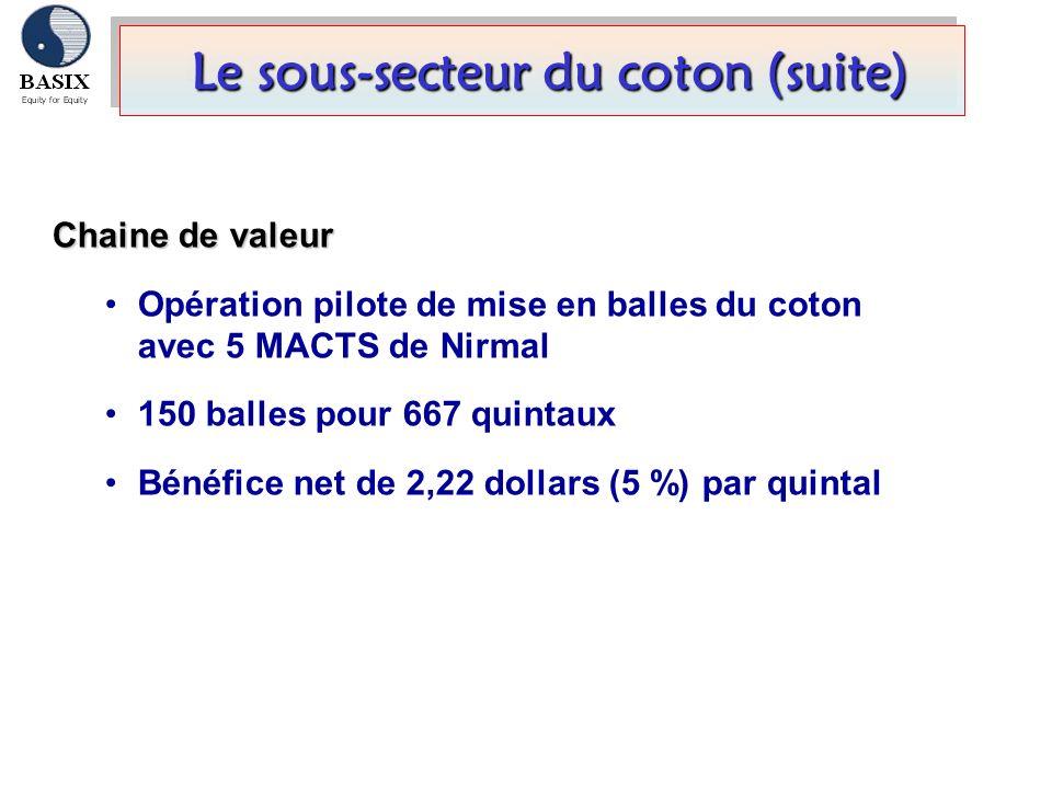 Le sous-secteur du coton (suite) Le sous-secteur du coton (suite) Chaine de valeur Opération pilote de mise en balles du coton avec 5 MACTS de Nirmal