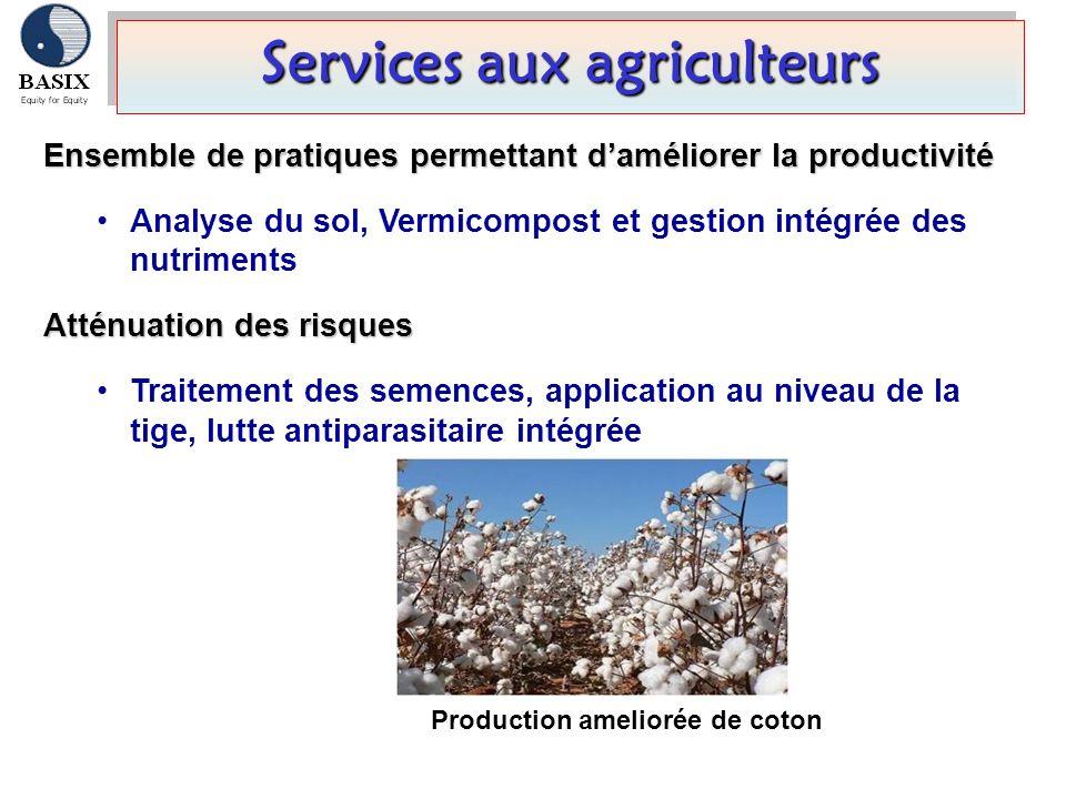 Ensemble de pratiques permettant daméliorer la productivité Analyse du sol, Vermicompost et gestion intégrée des nutriments Atténuation des risques Tr