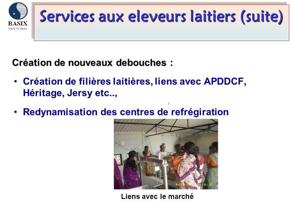 Services aux eleveurs laitiers (suite) Création de nouveaux debouches : Création de filières laitières, liens avec APDDCF, Héritage, Jersy etc.., Redy