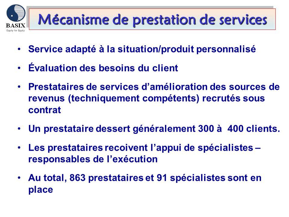 Service adapté à la situation/produit personnalisé Évaluation des besoins du client Prestataires de services damélioration des sources de revenus (tec