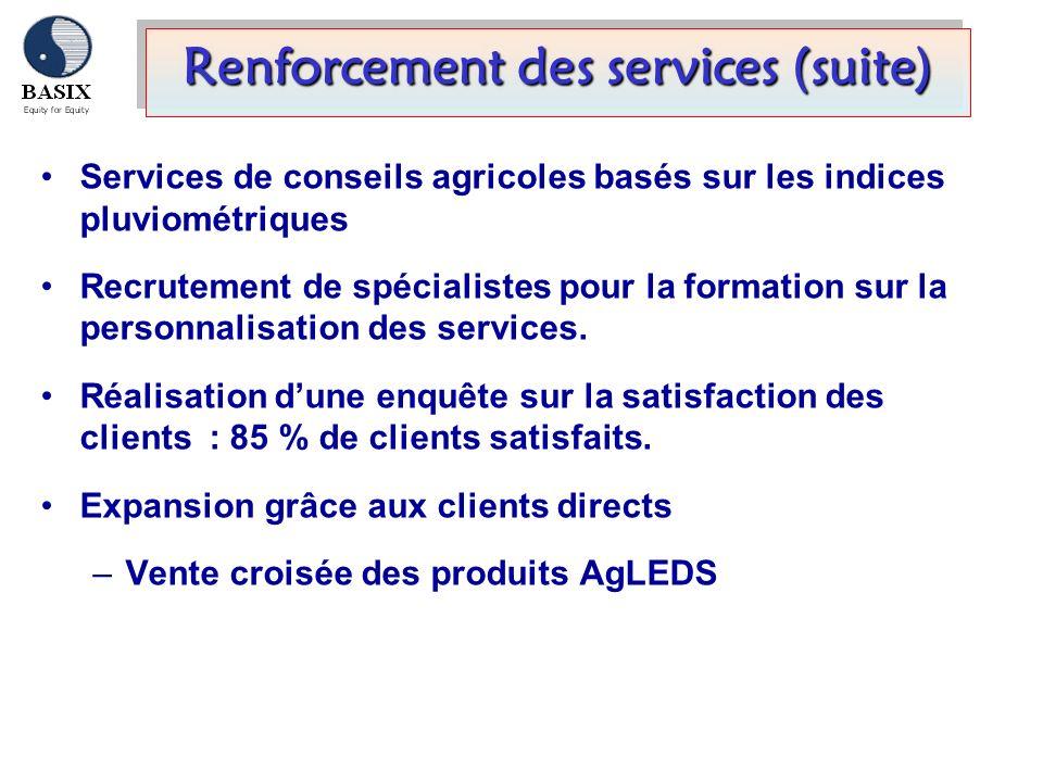 Renforcement des services (suite) Services de conseils agricoles basés sur les indices pluviométriques Recrutement de spécialistes pour la formation s
