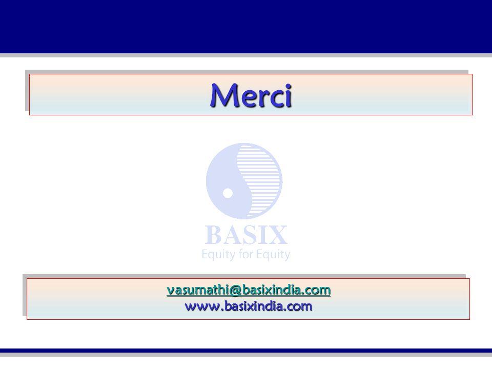 vasumathi@basixindia.com www.basixindia.com www.basixindia.com MerciMerci
