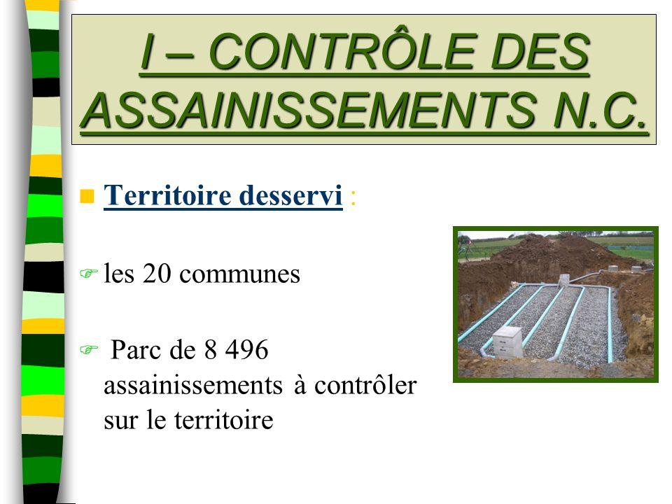 I – CONTRÔLE DES ASSAINISSEMENTS N.C. Territoire desservi : les 20 communes Parc de 8 496 assainissements à contrôler sur le territoire