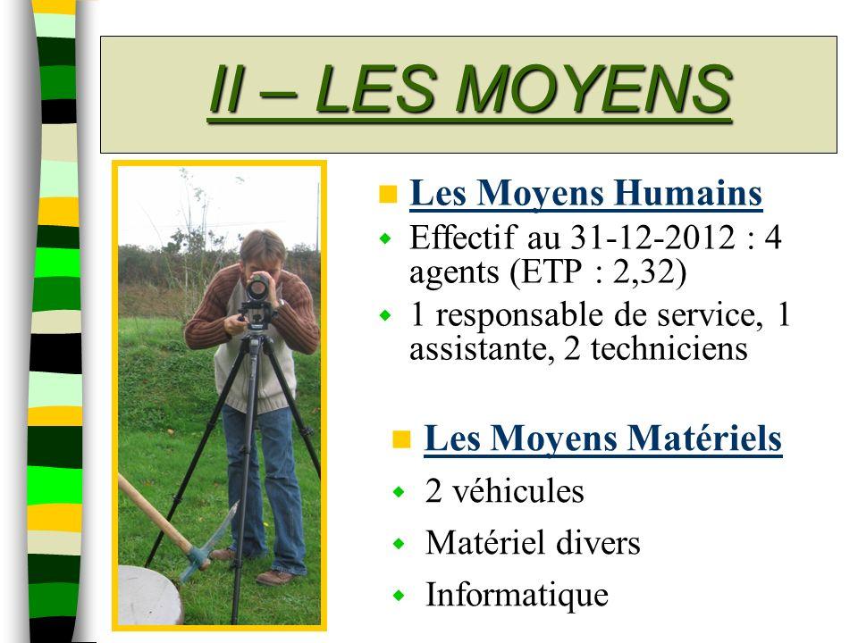 Les Moyens Humains Effectif au 31-12-2012 : 4 agents (ETP : 2,32) 1 responsable de service, 1 assistante, 2 techniciens II – LES MOYENS Les Moyens Mat