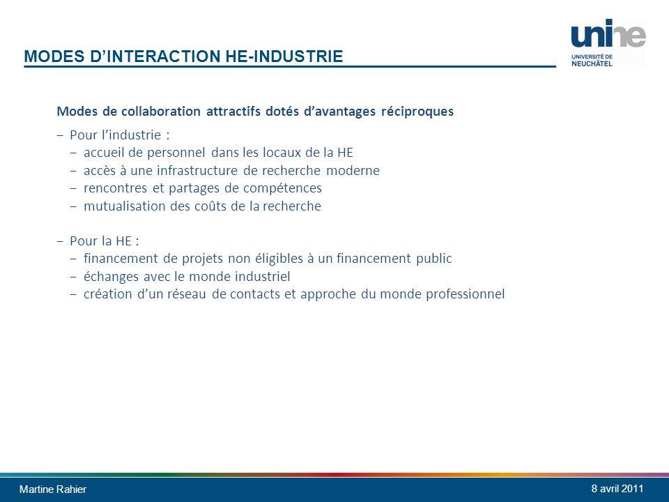 Martine Rahier 8 avril 2011 MODES DINTERACTION HE-INDUSTRIE Modes de collaboration attractifs dotés davantages réciproques Pour lindustrie : accueil d