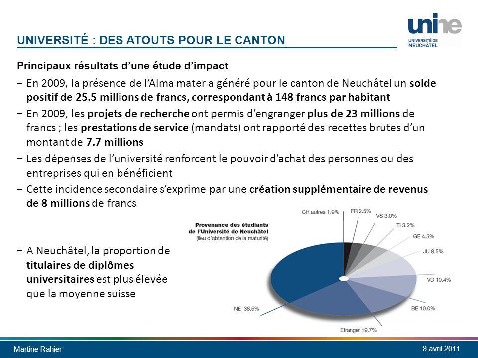 Martine Rahier 8 avril 2011 UNIVERSITÉ : DES ATOUTS POUR LE CANTON Principaux résultats dune étude dimpact En 2009, la présence de lAlma mater a génér
