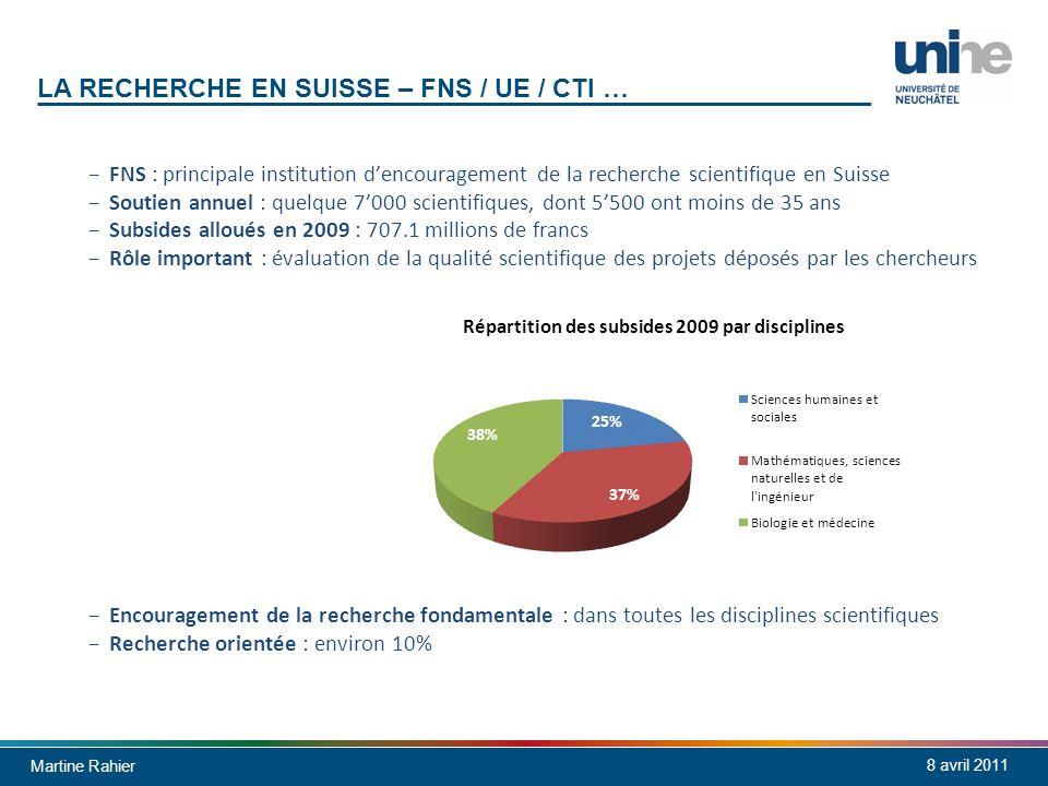Martine Rahier 8 avril 2011 LA RECHERCHE EN SUISSE – FNS / UE / CTI … FNS : principale institution dencouragement de la recherche scientifique en Suis