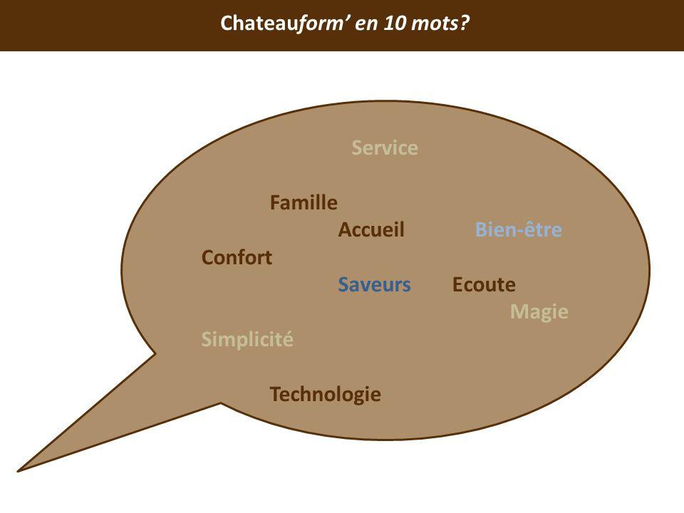 Chateauform en 10 mots? Service Famille Accueil Bien-être Confort Saveurs Ecoute Magie Simplicité Technologie