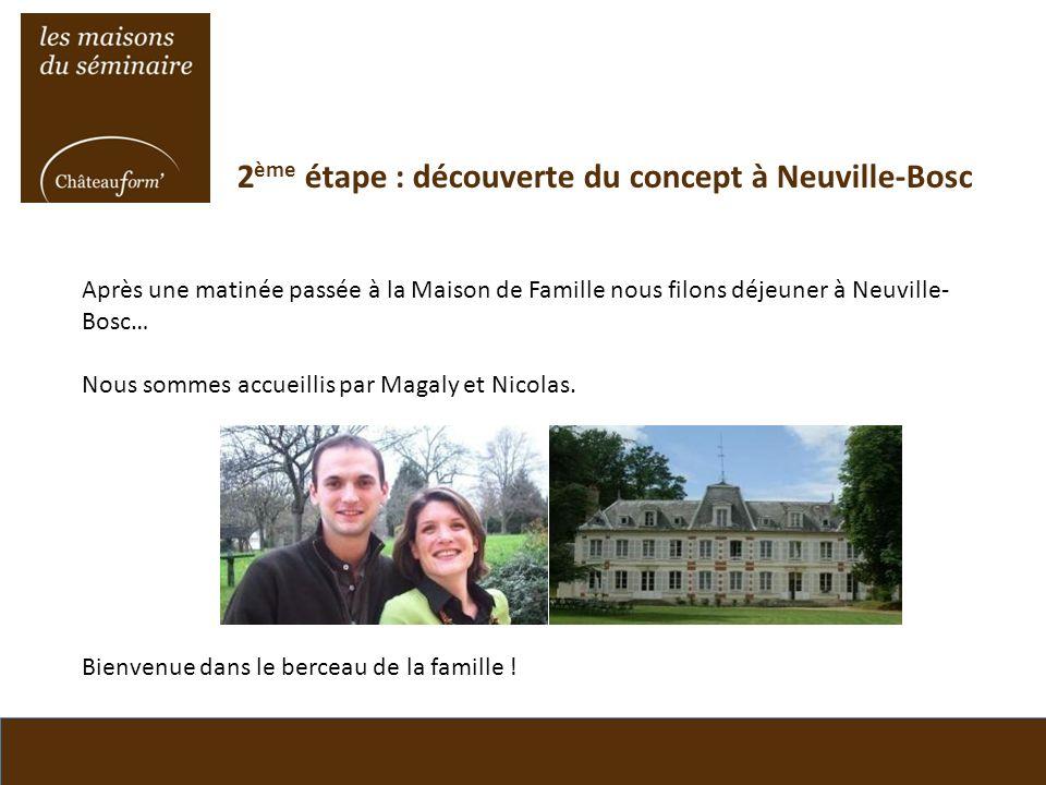 2 ème étape : découverte du concept à Neuville-Bosc Après une matinée passée à la Maison de Famille nous filons déjeuner à Neuville- Bosc… Nous sommes