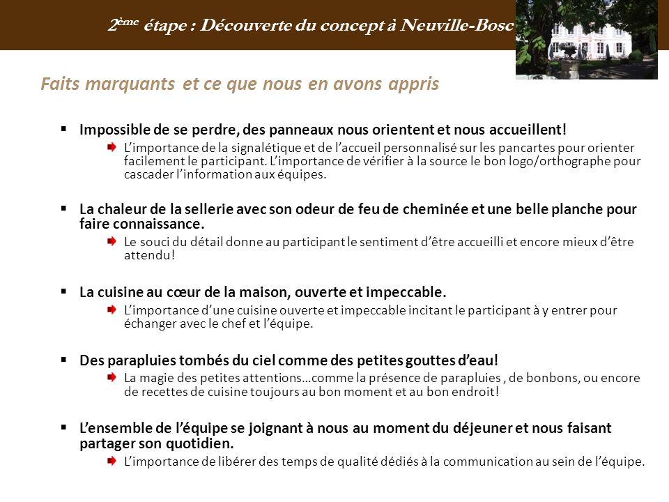 2 ème étape : découverte du concept au domaine de Béhoust Après un bon repas et une visite du château de Neuville-Bosc, nous nous rendons au domaine de Béhoust en tant que participants.