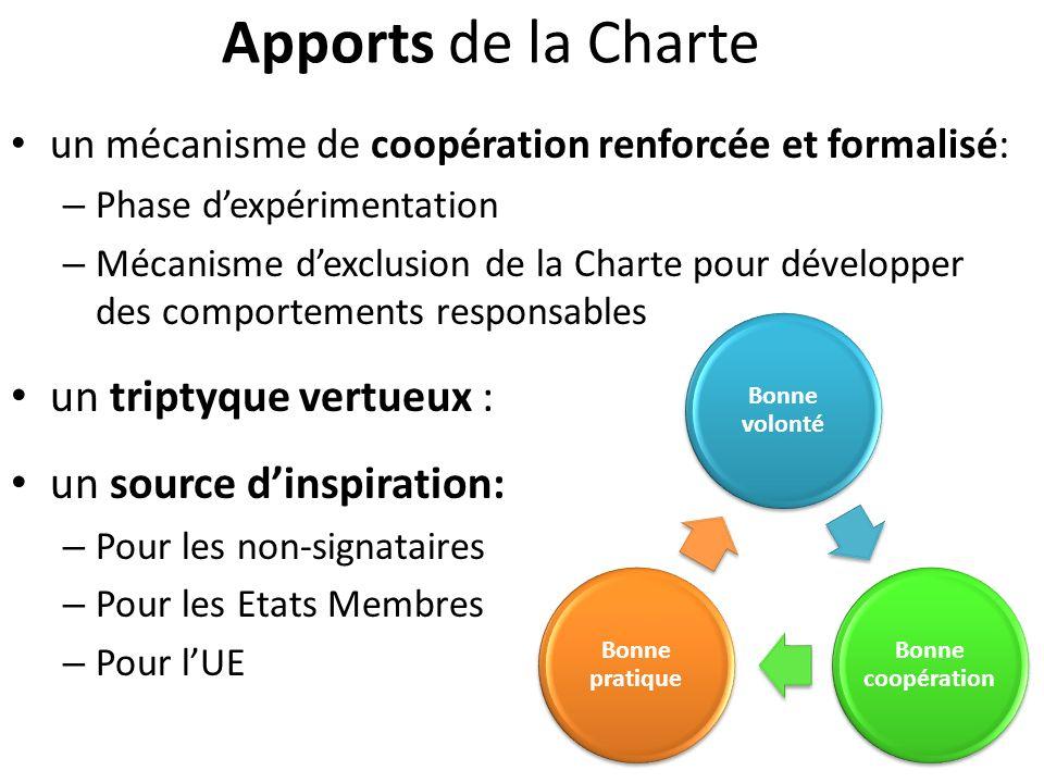 Apports de la Charte un mécanisme de coopération renforcée et formalisé: – Phase dexpérimentation – Mécanisme dexclusion de la Charte pour développer