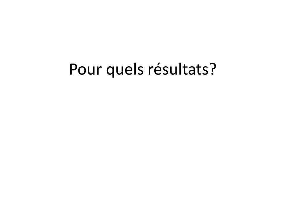 Pour quels résultats?