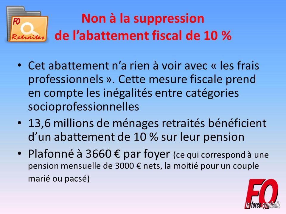 Non à la suppression de labattement fiscal de 10 % Cet abattement na rien à voir avec « les frais professionnels ».