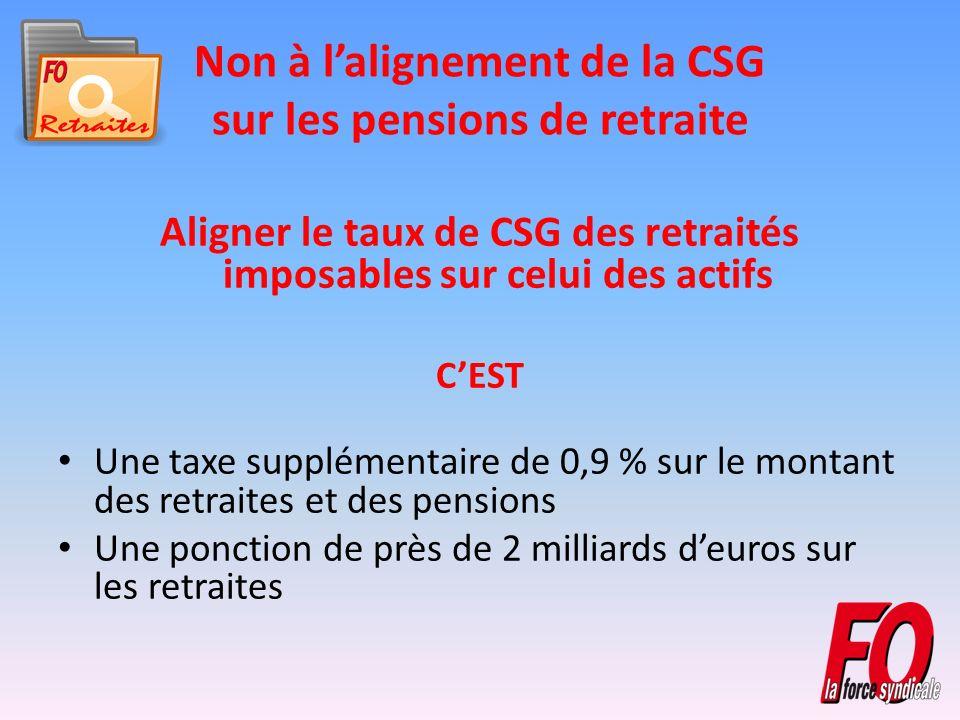 Non à lalignement de la CSG sur les pensions de retraite Aligner le taux de CSG des retraités imposables sur celui des actifs CEST Une taxe supplémentaire de 0,9 % sur le montant des retraites et des pensions Une ponction de près de 2 milliards deuros sur les retraites