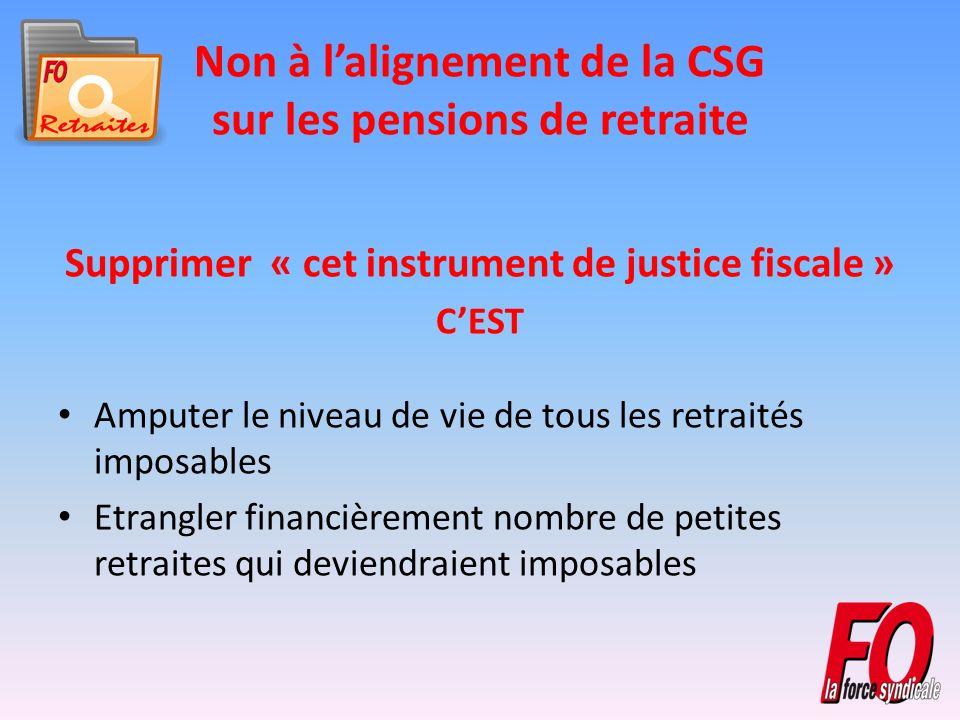 Non à lalignement de la CSG sur les pensions de retraite Supprimer « cet instrument de justice fiscale » CEST Amputer le niveau de vie de tous les retraités imposables Etrangler financièrement nombre de petites retraites qui deviendraient imposables