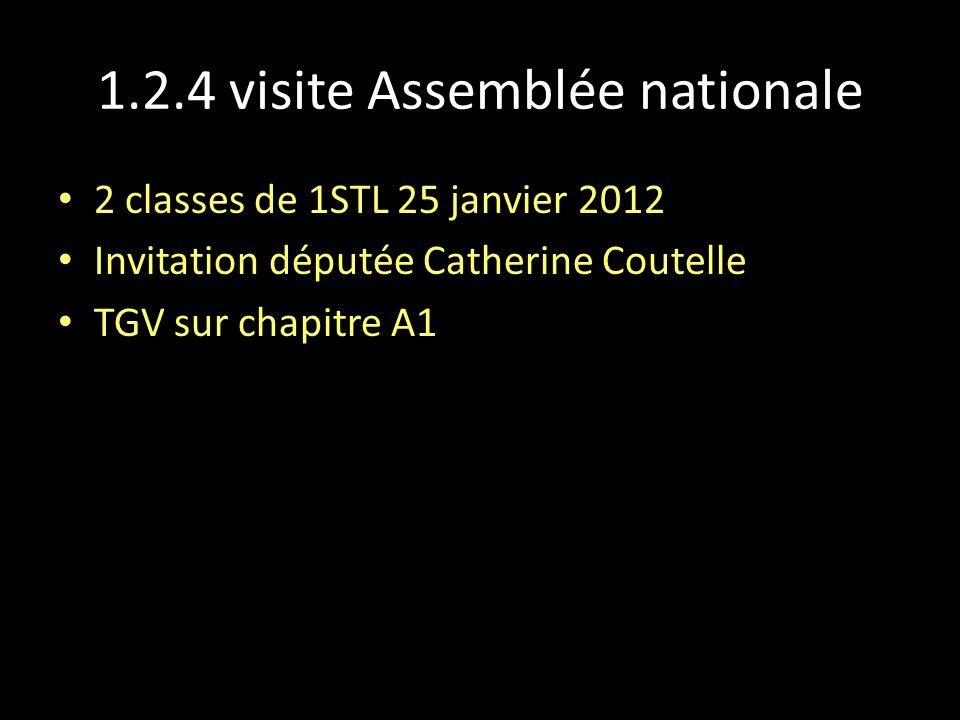 1.2.4 visite Assemblée nationale 2 classes de 1STL 25 janvier 2012 Invitation députée Catherine Coutelle TGV sur chapitre A1