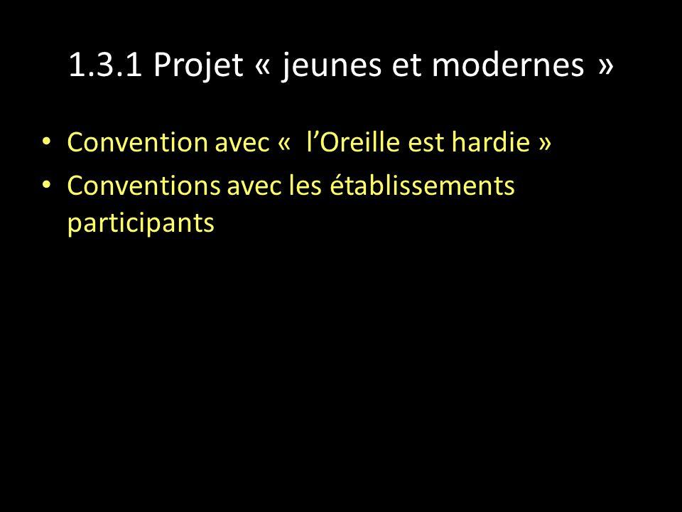1.3.1 Projet « jeunes et modernes » Convention avec « lOreille est hardie » Conventions avec les établissements participants