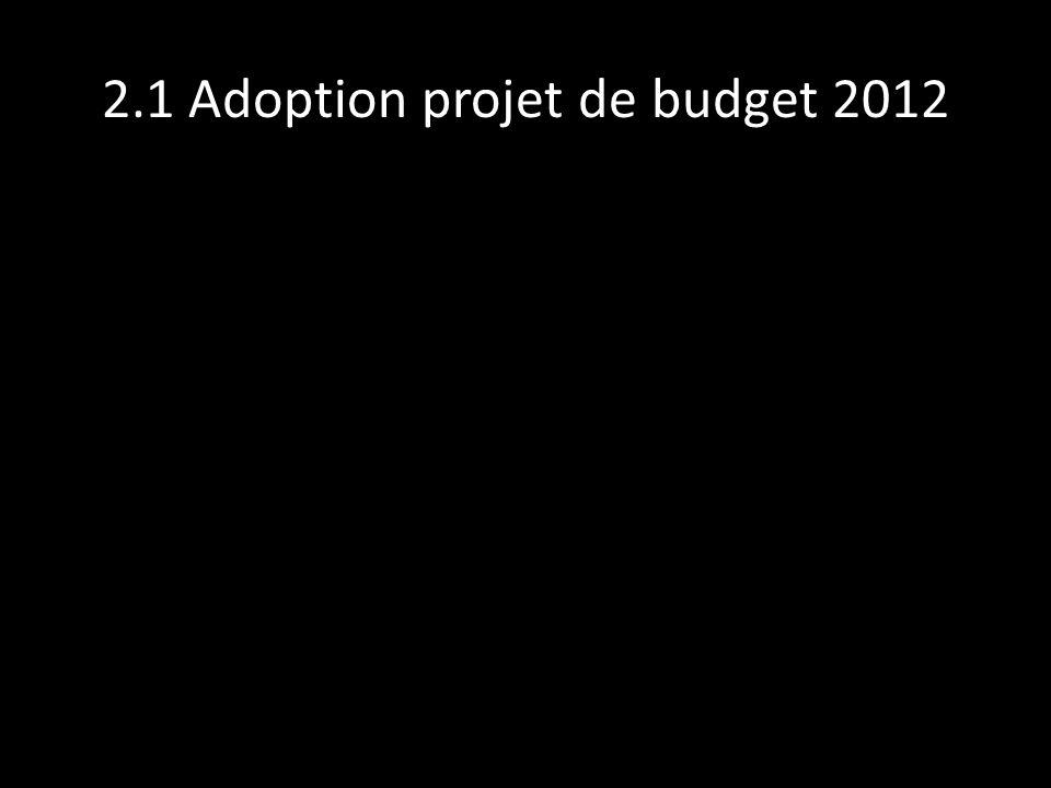 2.1 Adoption projet de budget 2012