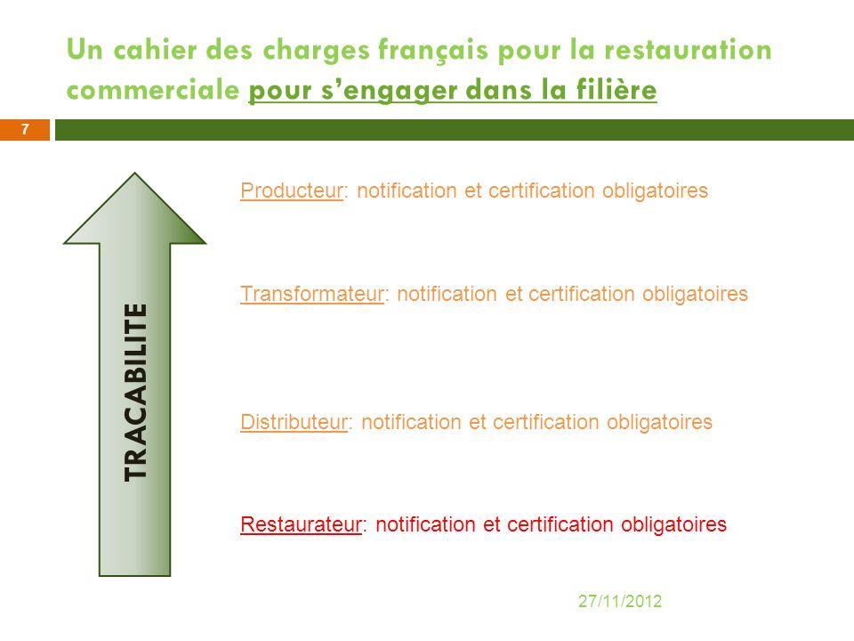 Un cahier des charges français pour la restauration commerciale pour sengager dans la filière 27/11/2012 7 TRACABILITE Producteur: notification et cer