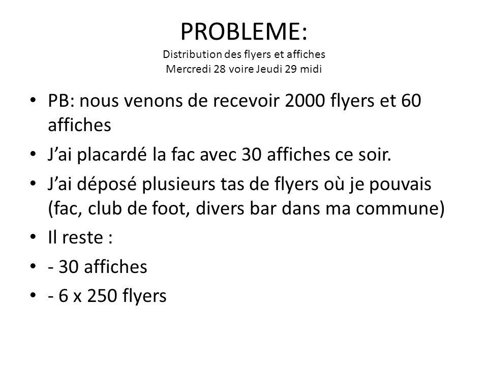 PROBLEME: Distribution des flyers et affiches Mercredi 28 voire Jeudi 29 midi PB: nous venons de recevoir 2000 flyers et 60 affiches Jai placardé la f
