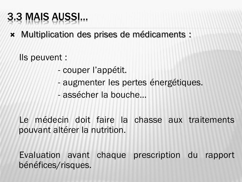Multiplication des prises de médicaments : Ils peuvent : - couper lappétit. - augmenter les pertes énergétiques. - assécher la bouche… Le médecin doit