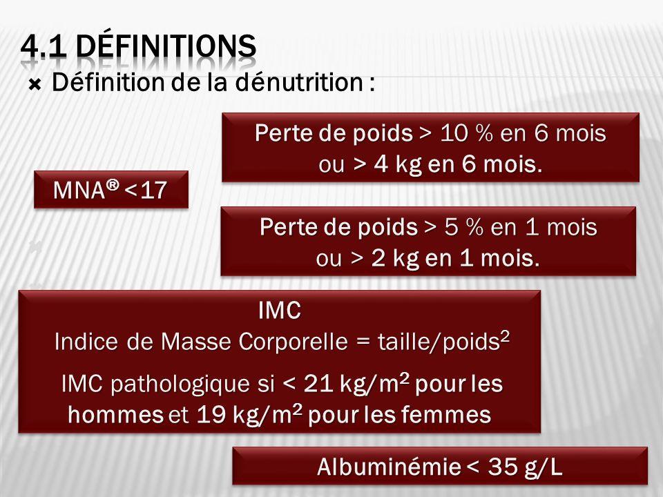 Définition de la dénutrition : IMC Indice de Masse Corporelle = taille/poids 2 Indice de Masse Corporelle = taille/poids 2 IMC pathologique si < 21 kg