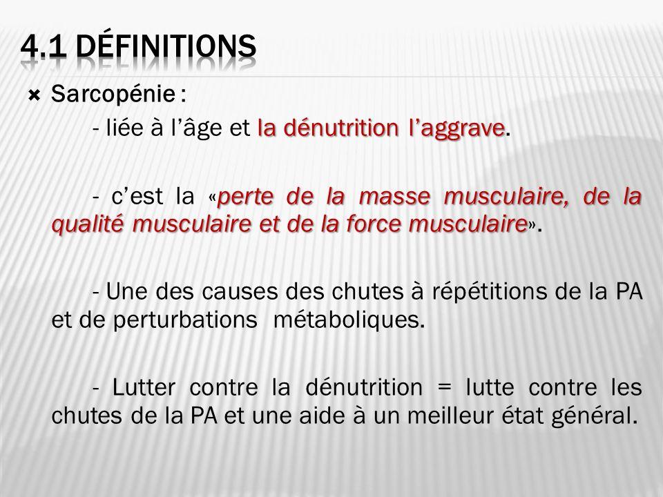 Sarcopénie : la dénutrition laggrave - liée à lâge et la dénutrition laggrave.