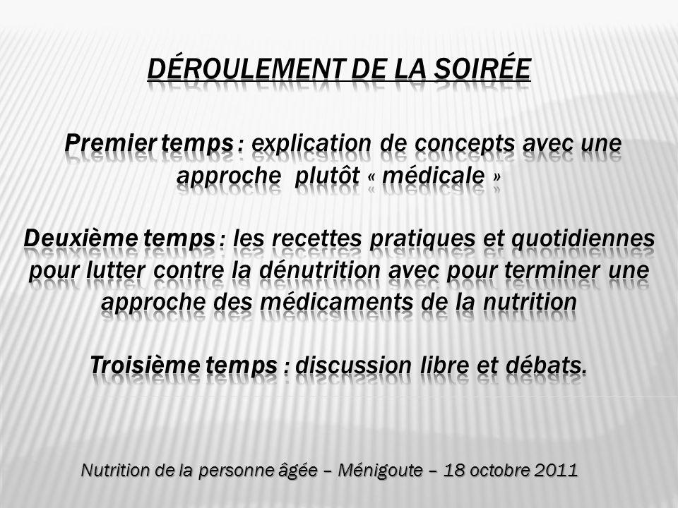 Définition de la dénutrition : Critères cliniques et biologiques précis que le médecin se charge de contrôler.