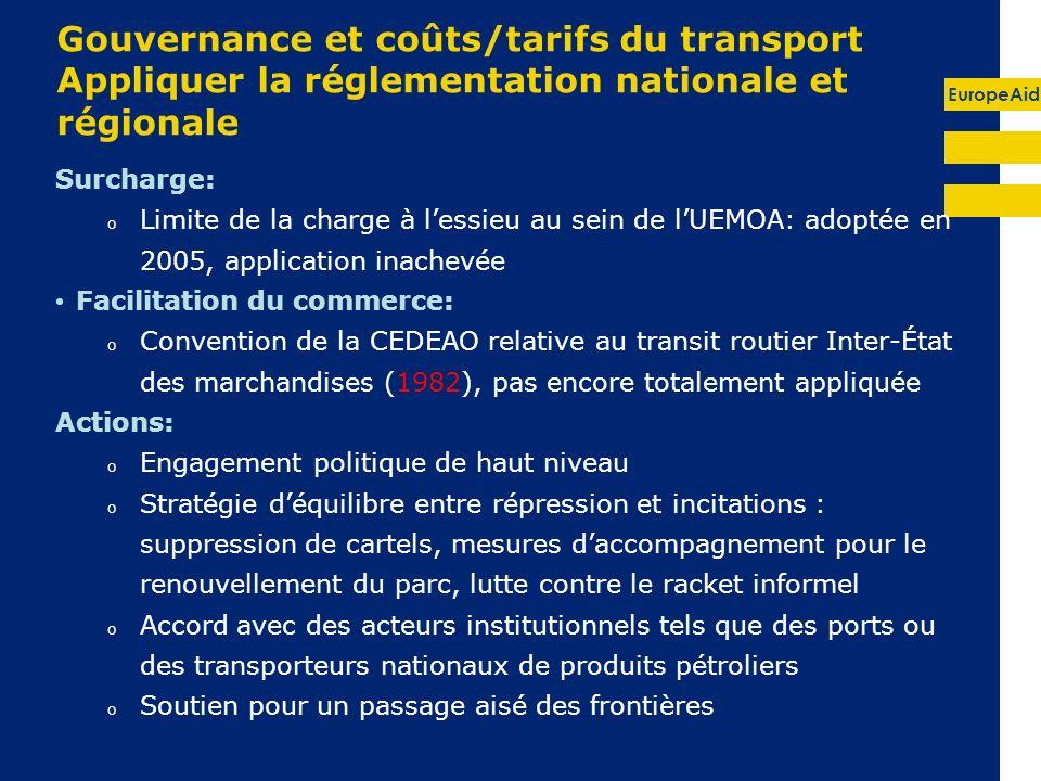 EuropeAid Gouvernance et coûts/tarifs du transport Appliquer la réglementation nationale et régionale Surcharge: o Limite de la charge à lessieu au se