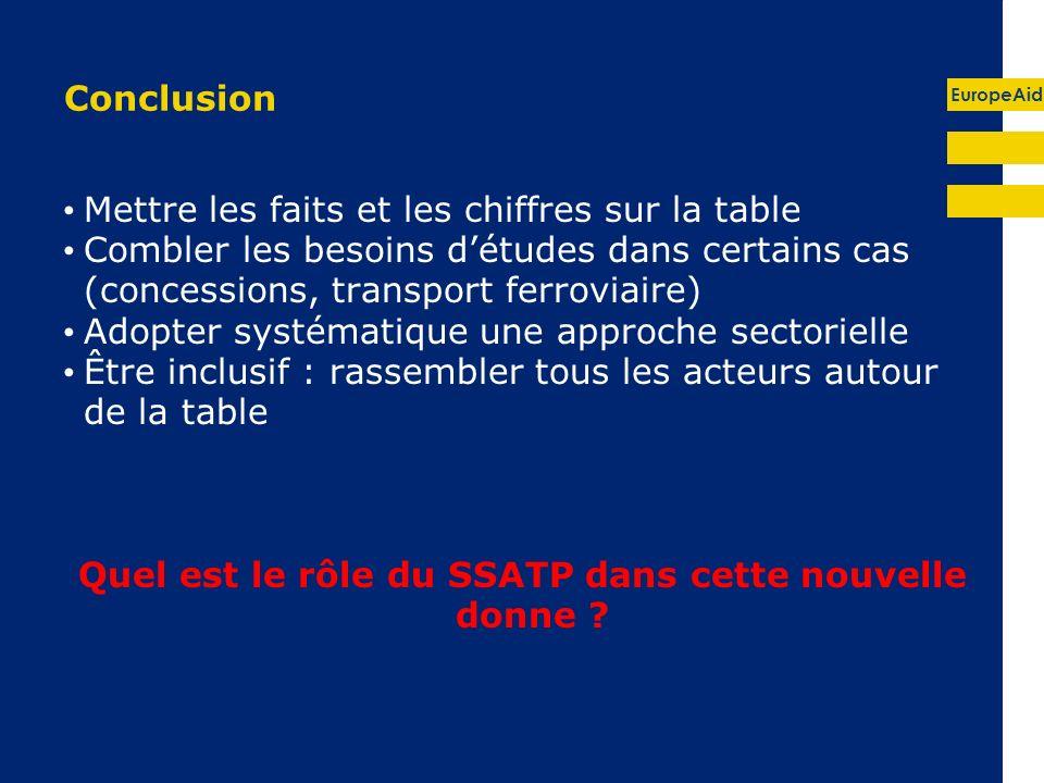 EuropeAid Conclusion Mettre les faits et les chiffres sur la table Combler les besoins détudes dans certains cas (concessions, transport ferroviaire)