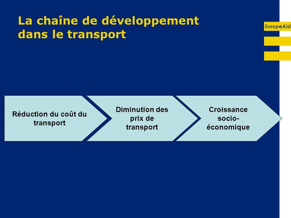 EuropeAid La chaîne de développement dans le transport Réduction du coût du transport Diminution des prix de transport Croissance socio- économique