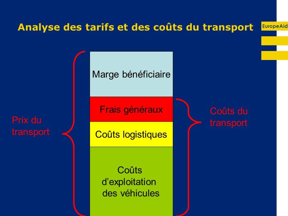 EuropeAid Analyse des tarifs et des coûts du transport Prix du transport Coûts du transport Marge bénéficiaire Frais généraux Coûts logistiques Coûts dexploitation des véhicules