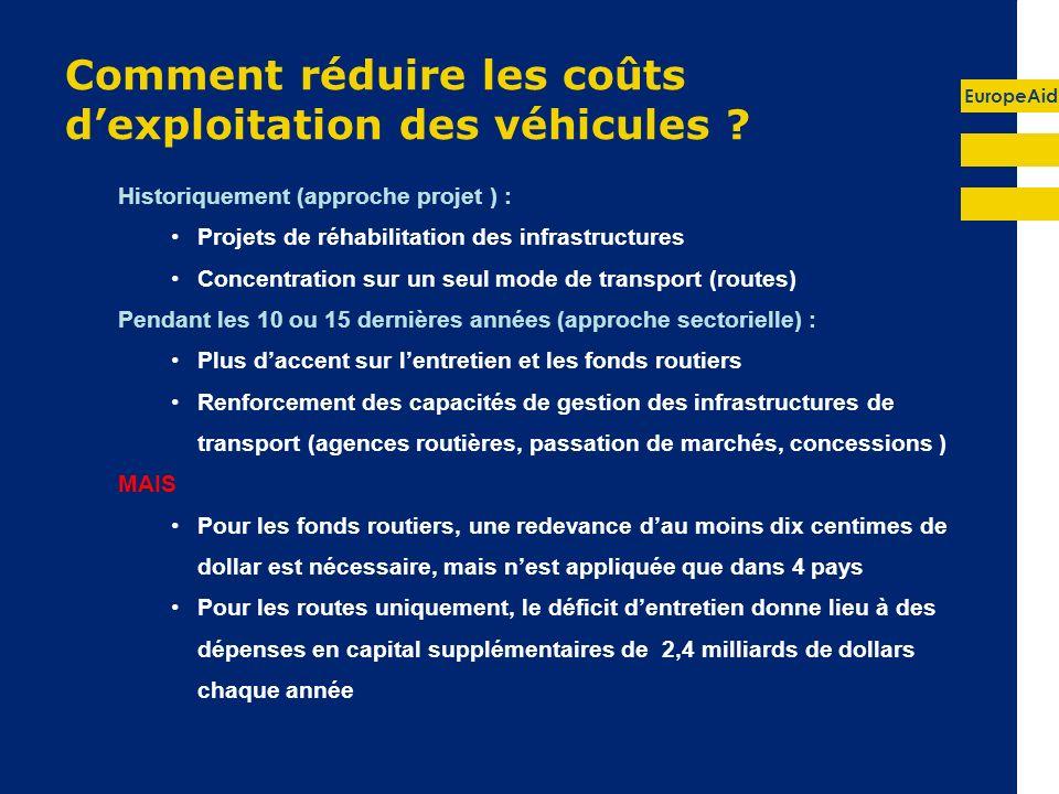 EuropeAid Comment réduire les coûts dexploitation des véhicules .