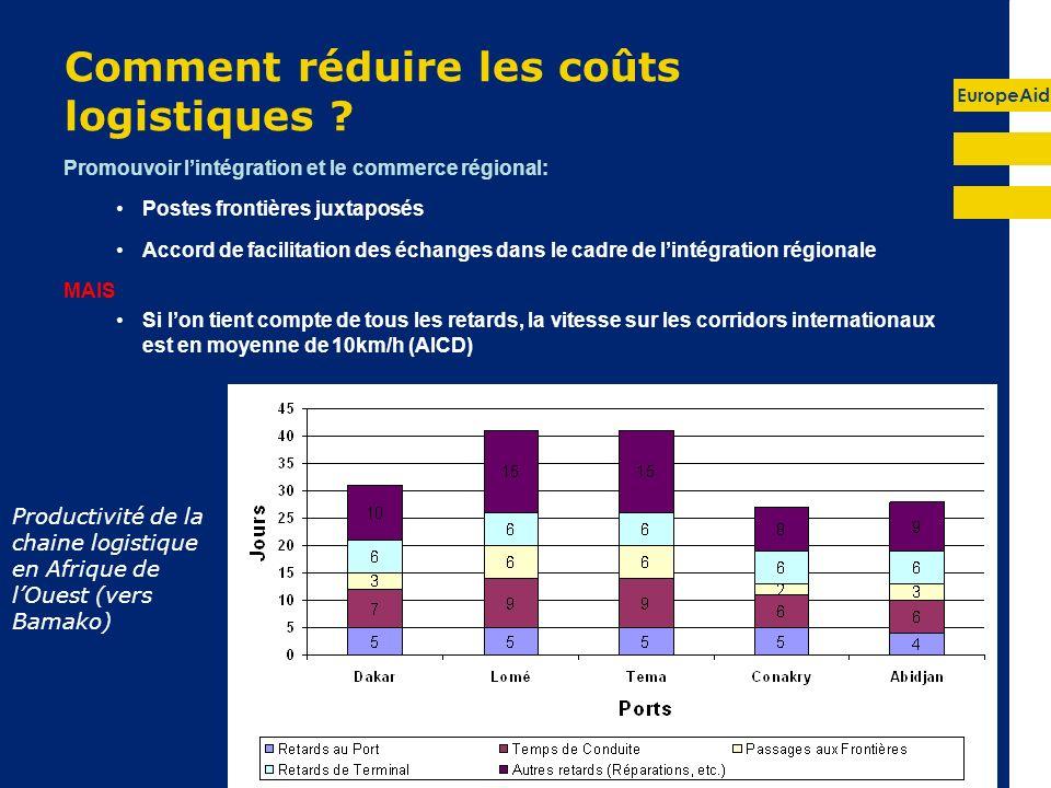 EuropeAid Comment réduire les coûts logistiques ? Promouvoir lintégration et le commerce régional: Postes frontières juxtaposés Accord de facilitation