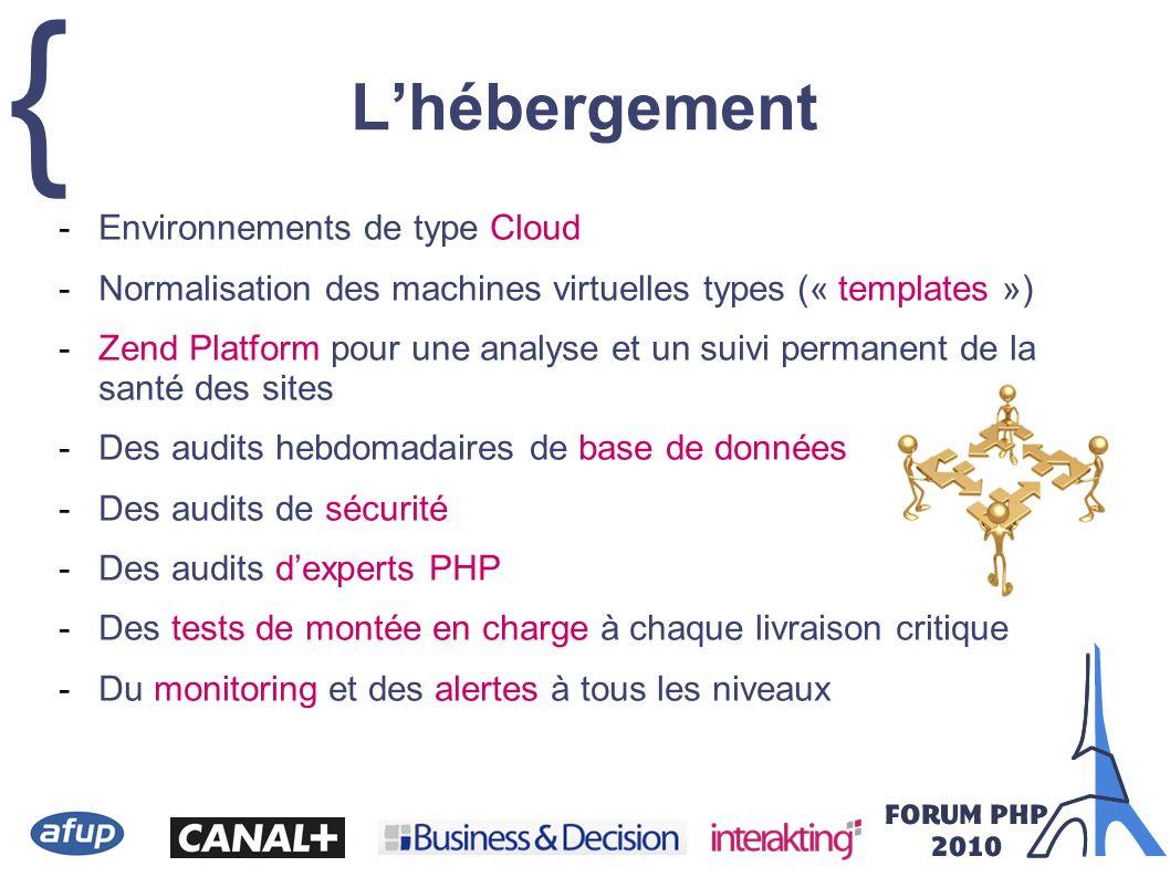 { Lhébergement -Environnements de type Cloud -Normalisation des machines virtuelles types (« templates ») -Zend Platform pour une analyse et un suivi