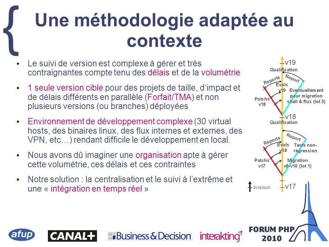 { Une méthodologie adaptée au contexte Le suivi de version est complexe à gérer et très contraignantes compte tenu des délais et de la volumétrie 1 se