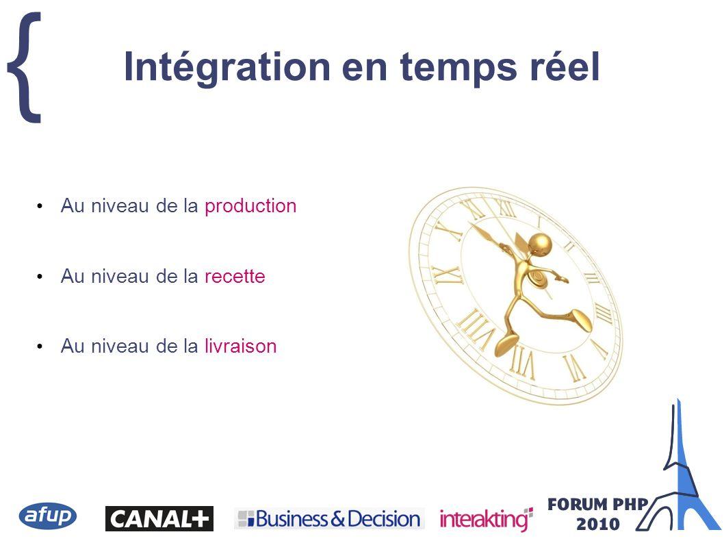 { Au niveau de la production Au niveau de la recette Au niveau de la livraison Intégration en temps réel