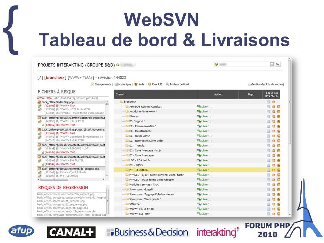 { WebSVN Tableau de bord & Livraisons