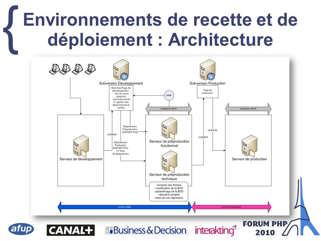 { Environnements de recette et de déploiement : Architecture Réunion WebTeam BDDF / 19 Février 2008Page 31