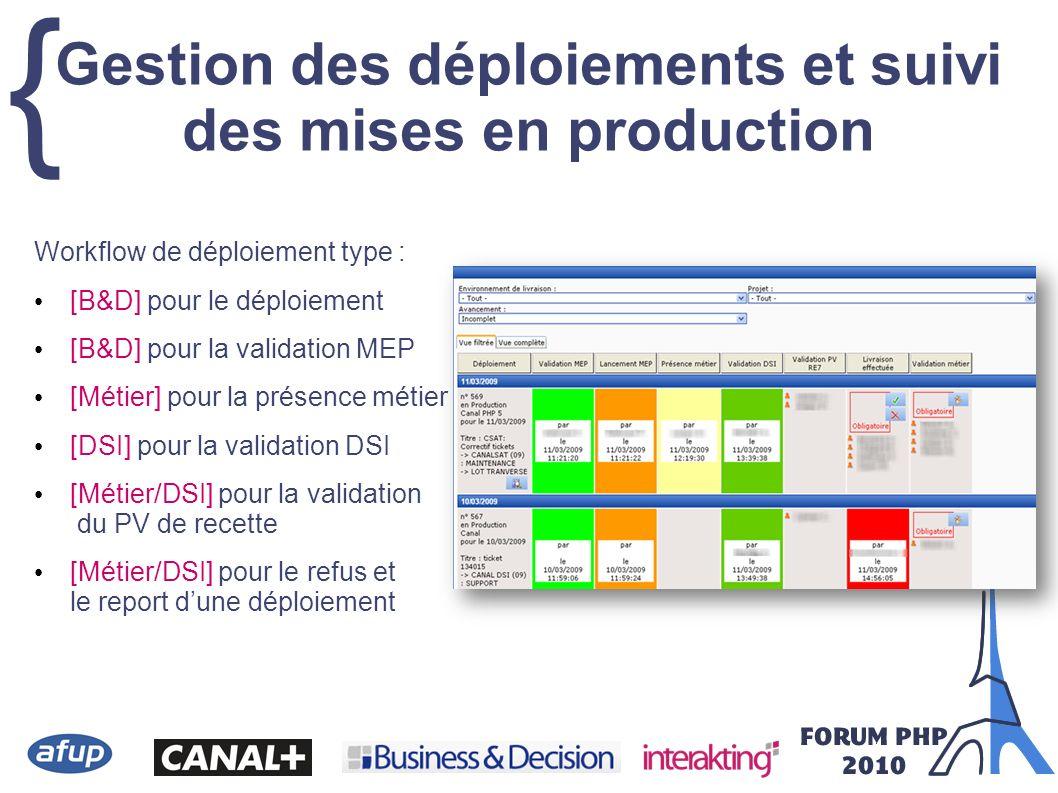 { Gestion des déploiements et suivi des mises en production Workflow de déploiement type : [B&D] pour le déploiement [B&D] pour la validation MEP [Mét