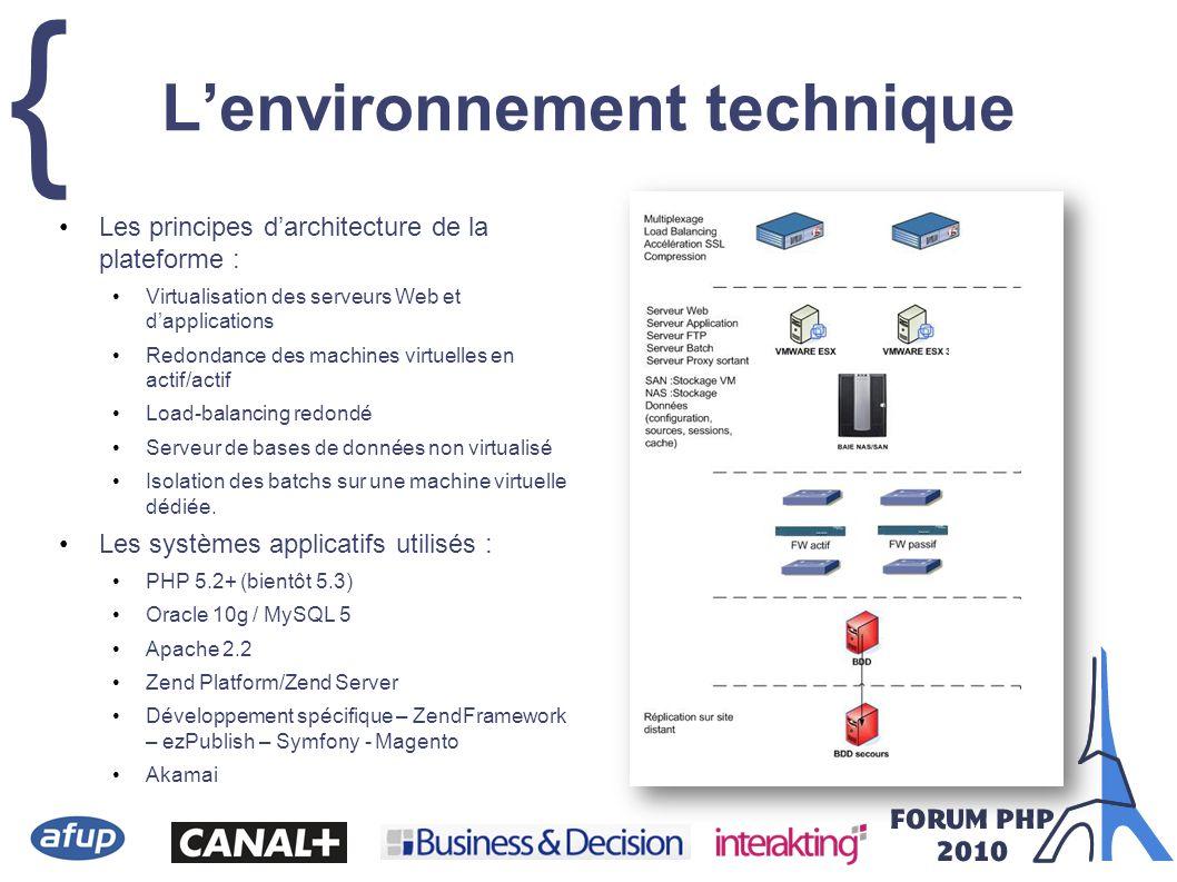 { Lenvironnement technique Les principes darchitecture de la plateforme : Virtualisation des serveurs Web et dapplications Redondance des machines vir