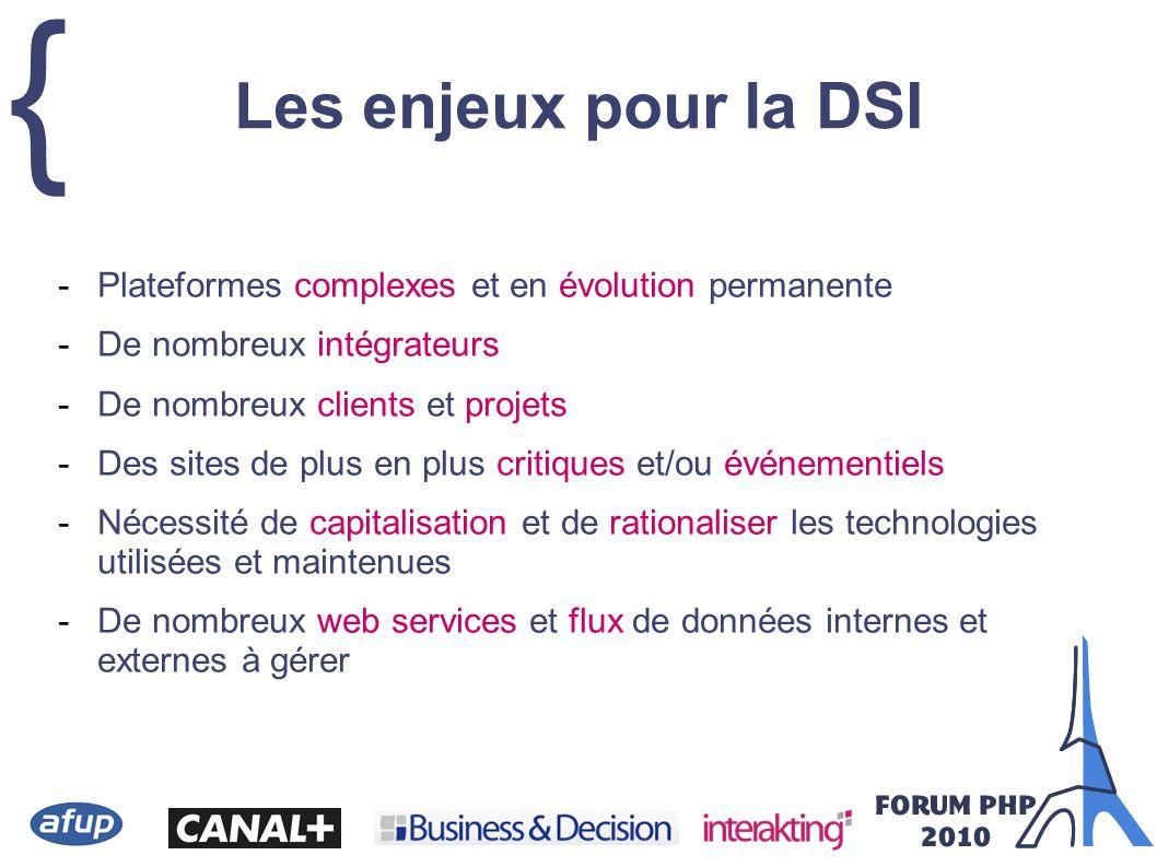 { Les enjeux pour la DSI -Plateformes complexes et en évolution permanente -De nombreux intégrateurs -De nombreux clients et projets -Des sites de plu