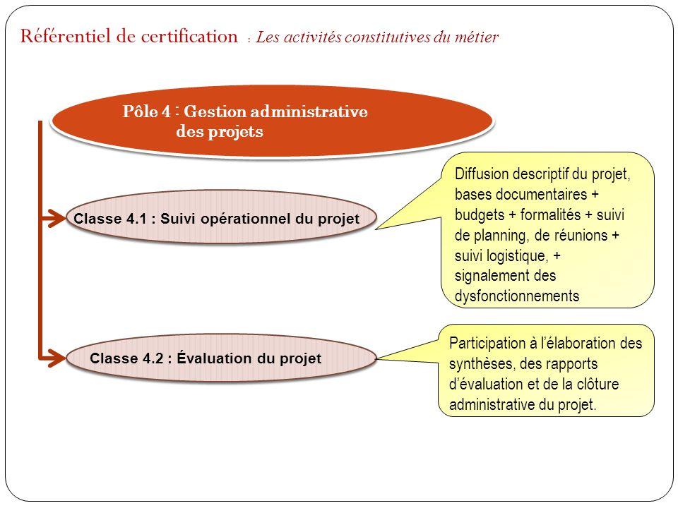 Référentiel de certification : Les activités constitutives du métier Pôle 4 : Gestion administrative des projets Classe 4.1 : Suivi opérationnel du pr