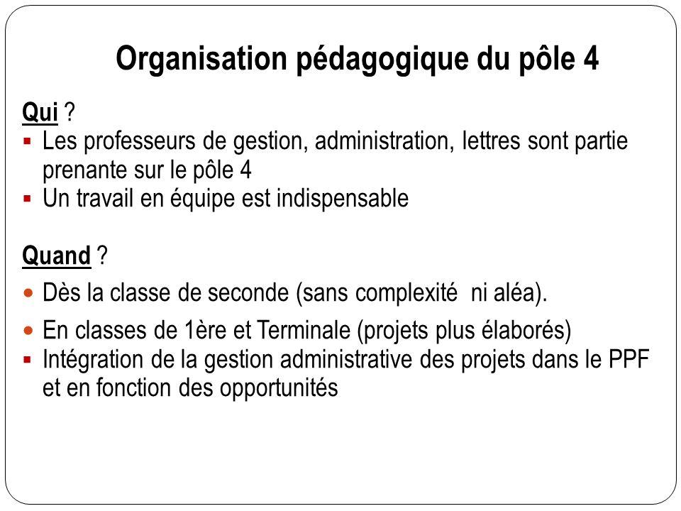 Organisation pédagogique du pôle 4 Qui ? Les professeurs de gestion, administration, lettres sont partie prenante sur le pôle 4 Un travail en équipe e