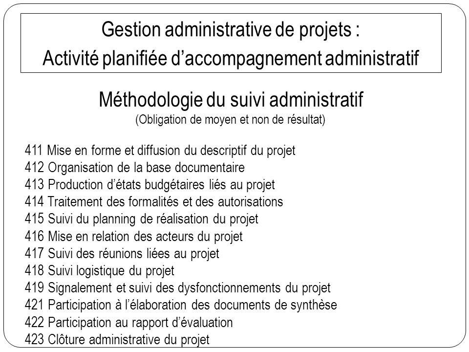 4.1.5 Suivi du planning de réalisation du projet Planification des temps forts du projet : Établissement dune check-list des activités à réaliser Lavancement du projet est contrôlé.