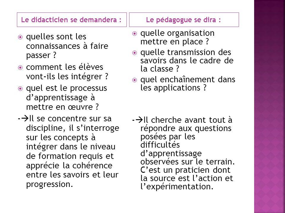 Le didacticien se demandera :Le pédagogue se dira : quelles sont les connaissances à faire passer ? comment les élèves vont-ils les intégrer ? quel es