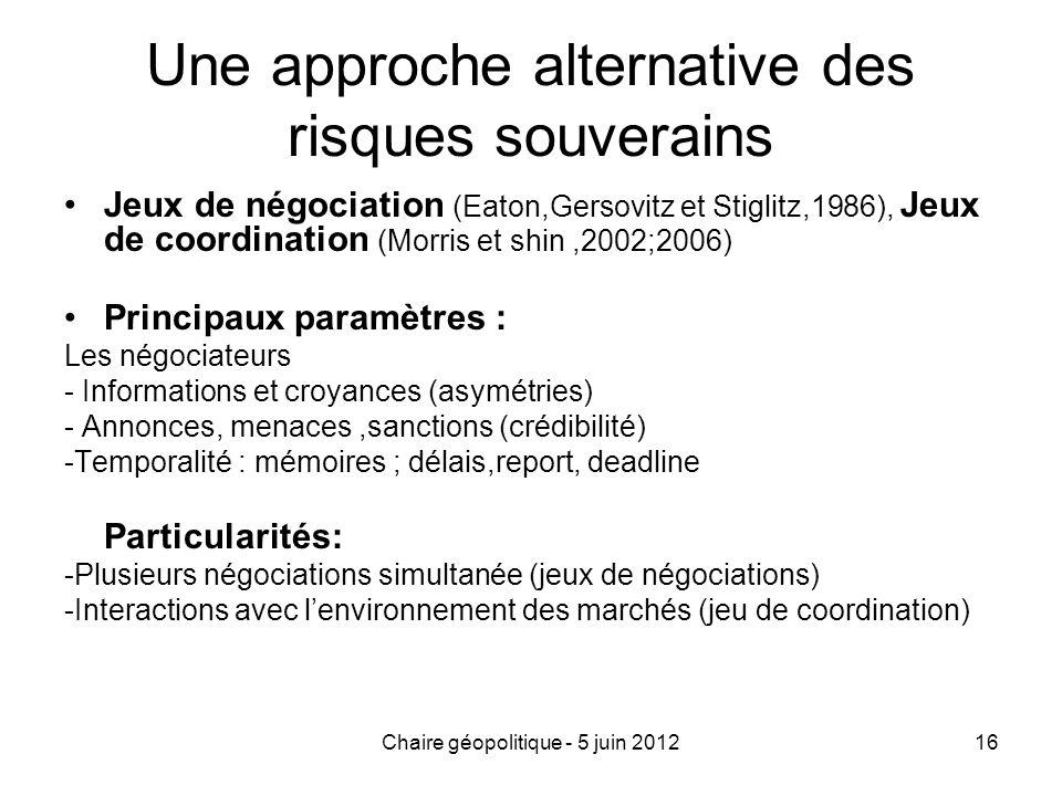 Chaire géopolitique - 5 juin 201216 Une approche alternative des risques souverains Jeux de négociation (Eaton,Gersovitz et Stiglitz,1986), Jeux de co