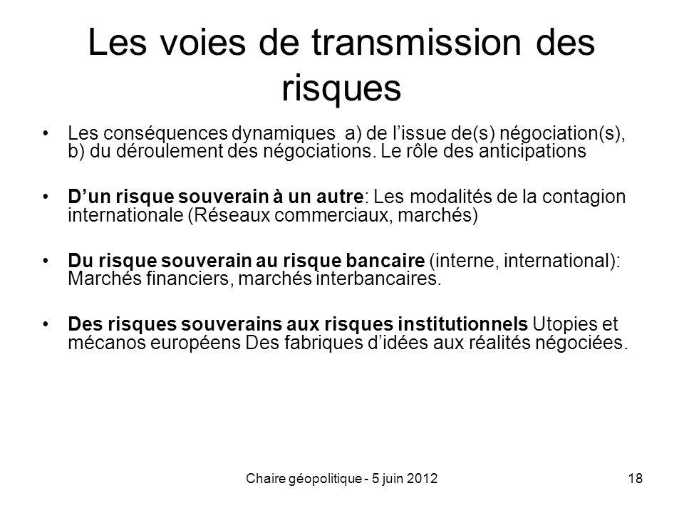 Chaire géopolitique - 5 juin 201218 Les voies de transmission des risques Les conséquences dynamiques a) de lissue de(s) négociation(s), b) du déroule