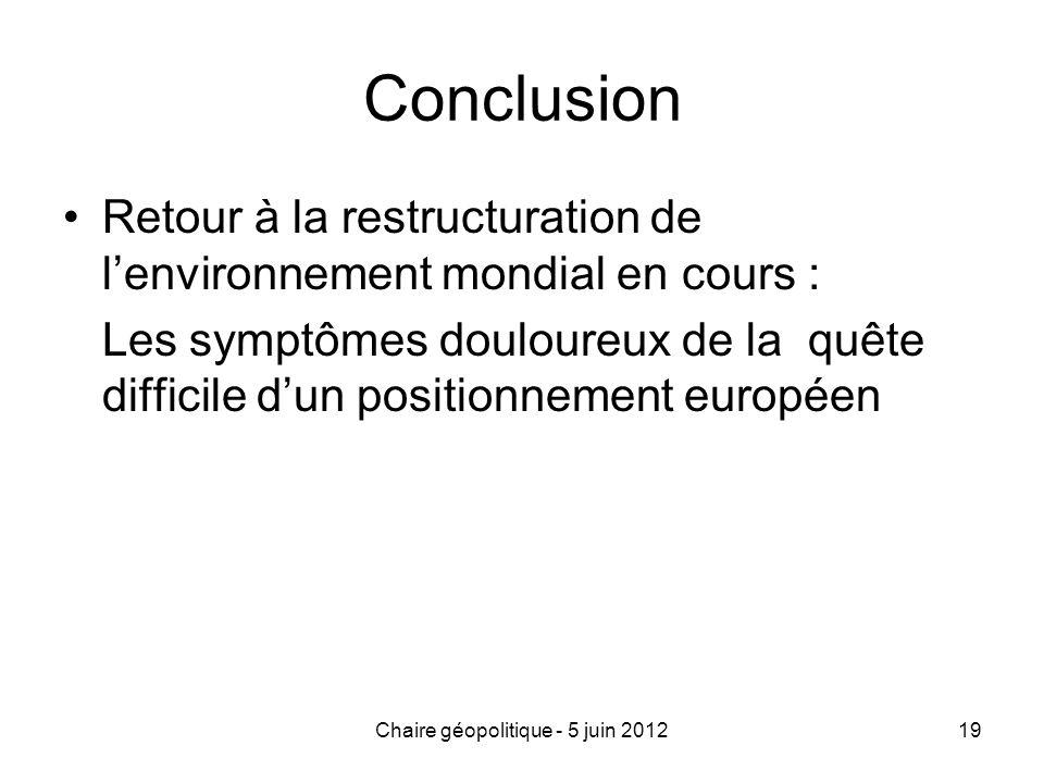 Chaire géopolitique - 5 juin 201219 Conclusion Retour à la restructuration de lenvironnement mondial en cours : Les symptômes douloureux de la quête d